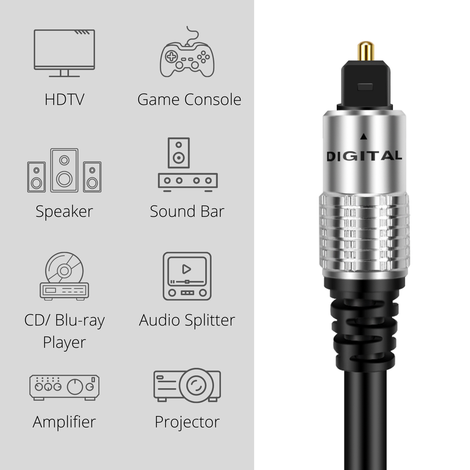 Digital Audio Connector : Mini toslink to digital optical audio cable ft